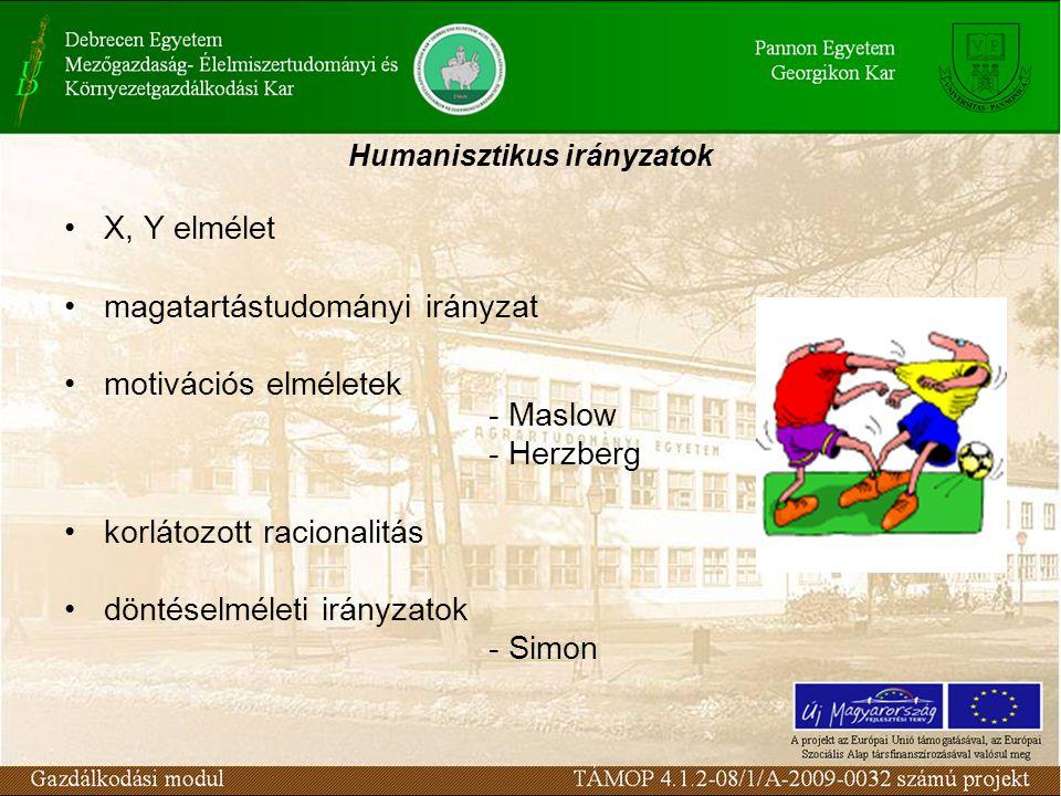 Humanisztikus irányzatok X, Y elmélet magatartástudományi irányzat motivációs elméletek - Maslow - Herzberg korlátozott racionalitás döntéselméleti irányzatok - Simon