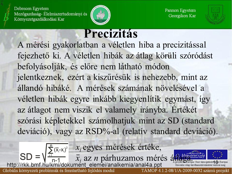 16 Precizitás A mérési gyakorlatban a véletlen hiba a precizitással fejezhető ki.