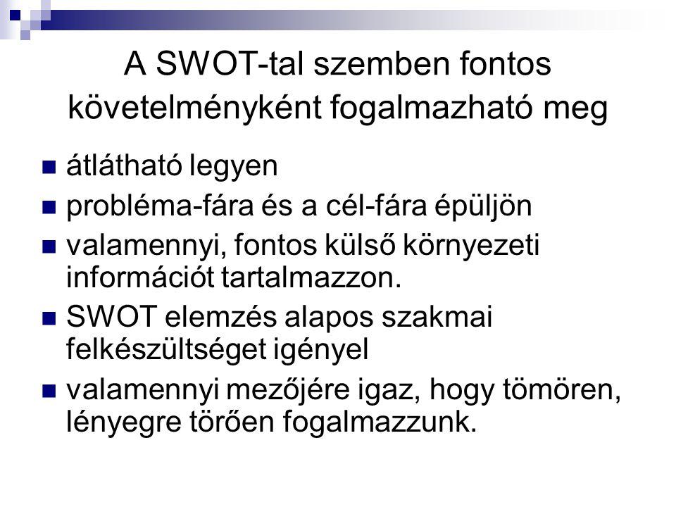 A SWOT-tal szemben fontos követelményként fogalmazható meg átlátható legyen probléma-fára és a cél-fára épüljön valamennyi, fontos külső környezeti in