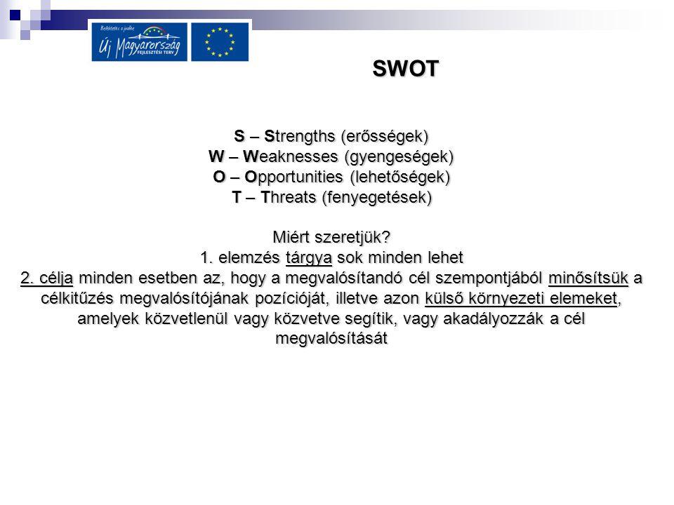 SWOT S – Strengths (erősségek) W – Weaknesses (gyengeségek) O – Opportunities (lehetőségek) T – Threats (fenyegetések) Miért szeretjük? 1. elemzés tár