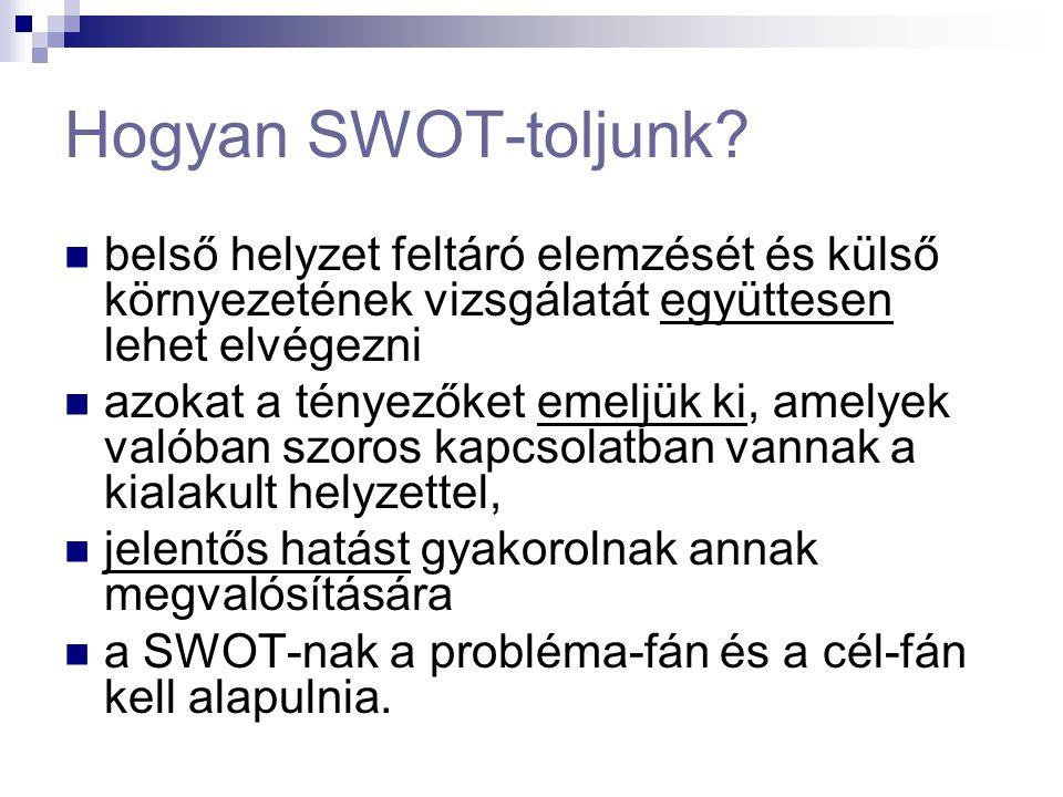 Hogyan SWOT-toljunk? belső helyzet feltáró elemzését és külső környezetének vizsgálatát együttesen lehet elvégezni azokat a tényezőket emeljük ki, ame