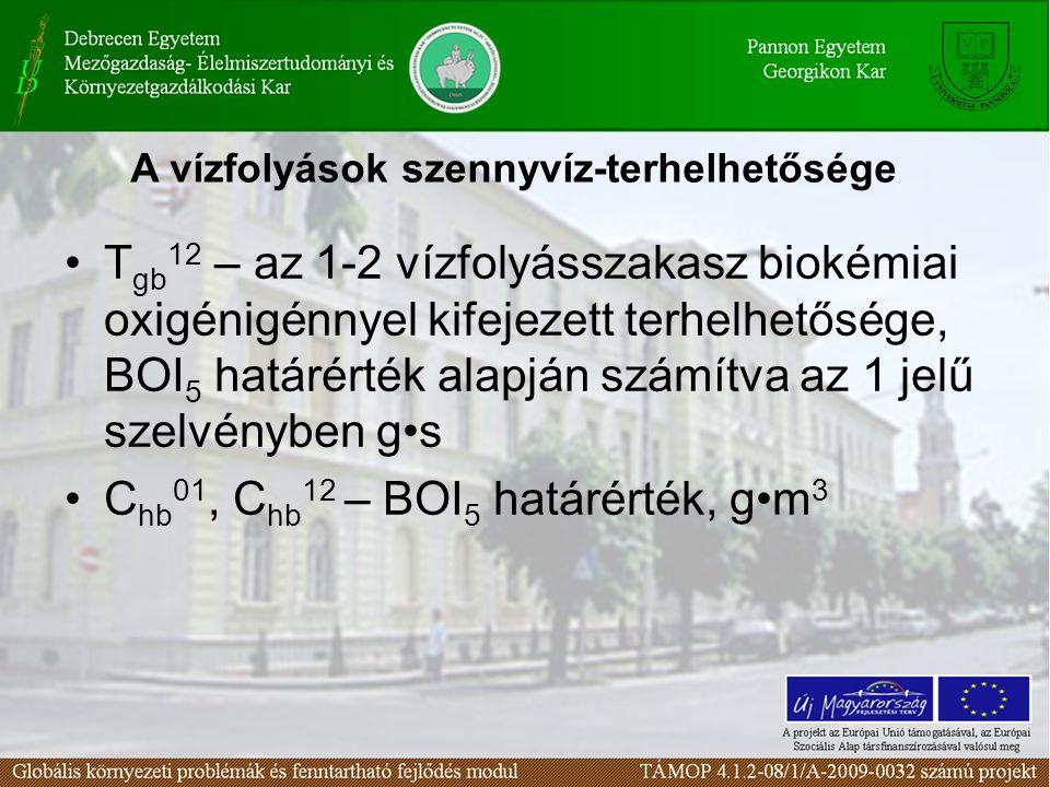 T gb 12 – az 1-2 vízfolyásszakasz biokémiai oxigénigénnyel kifejezett terhelhetősége, BOI 5 határérték alapján számítva az 1 jelű szelvényben gs C hb 01, C hb 12 – BOI 5 határérték, gm 3 A vízfolyások szennyvíz-terhelhetősége