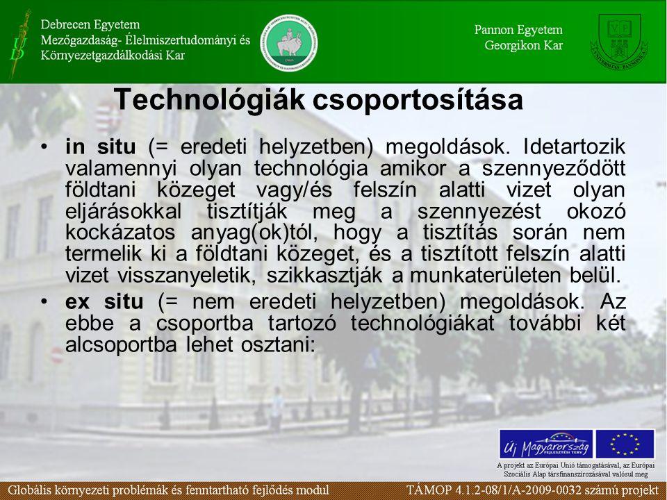 Technológiák csoportosítása in situ (= eredeti helyzetben) megoldások.