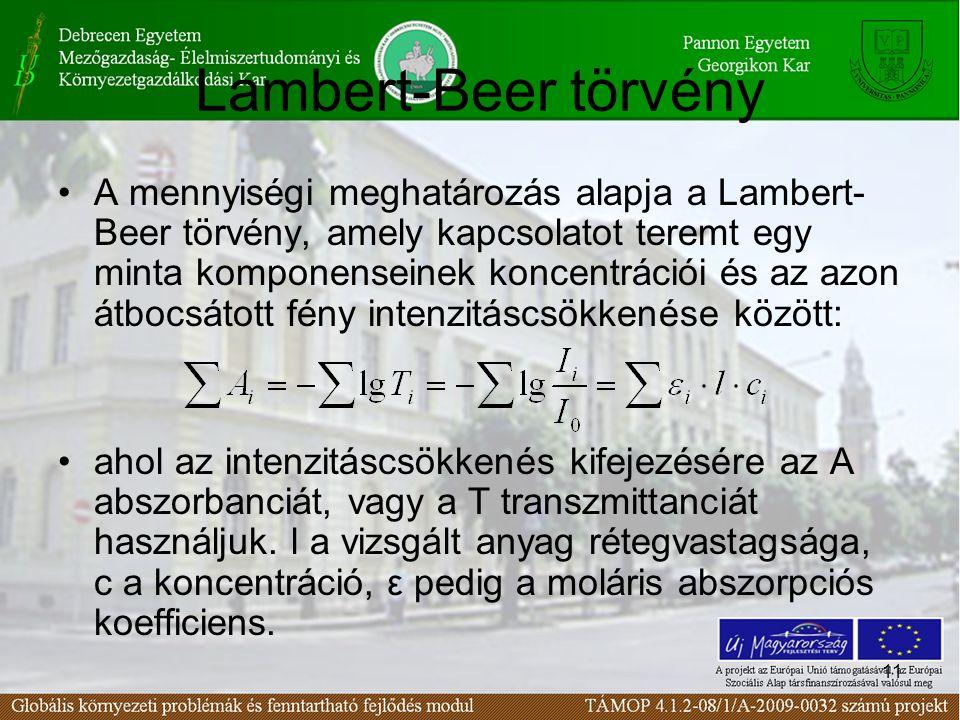 11 Lambert-Beer törvény A mennyiségi meghatározás alapja a Lambert- Beer törvény, amely kapcsolatot teremt egy minta komponenseinek koncentrációi és az azon átbocsátott fény intenzitáscsökkenése között: ahol az intenzitáscsökkenés kifejezésére az A abszorbanciát, vagy a T transzmittanciát használjuk.