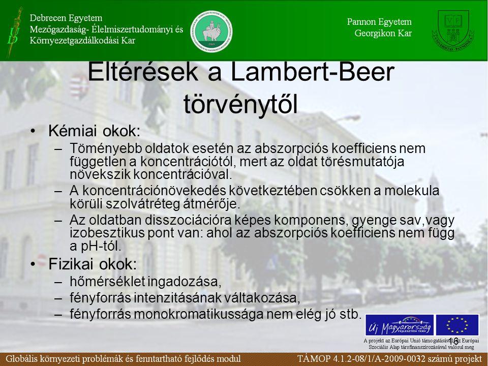 16 Eltérések a Lambert-Beer törvénytől Kémiai okok: –Töményebb oldatok esetén az abszorpciós koefficiens nem független a koncentrációtól, mert az oldat törésmutatója növekszik koncentrációval.