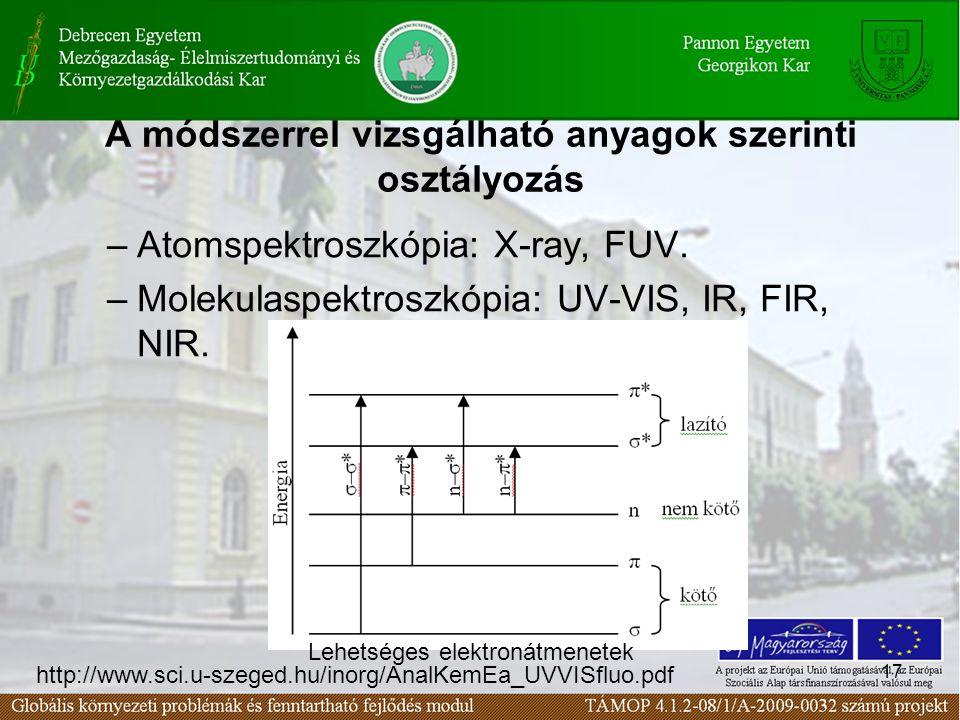 17 A módszerrel vizsgálható anyagok szerinti osztályozás –Atomspektroszkópia: X-ray, FUV.