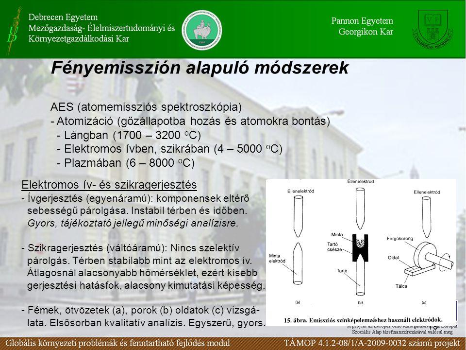 19 Fényemisszión alapuló módszerek AES (atomemissziós spektroszkópia) - Atomizáció (gőzállapotba hozás és atomokra bontás) - Lángban (1700 – 3200 o C) - Elektromos ívben, szikrában (4 – 5000 o C) - Plazmában (6 – 8000 o C) Elektromos ív- és szikragerjesztés - Ívgerjesztés (egyenáramú): komponensek eltérő sebességű párolgása.