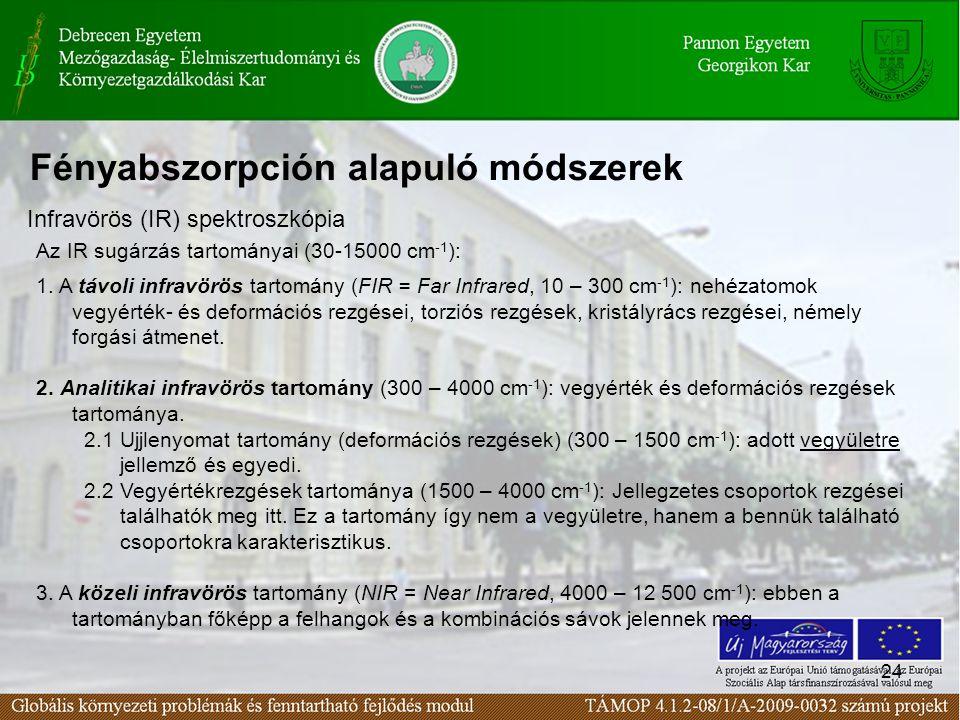 24 Az IR sugárzás tartományai (30-15000 cm -1 ): 1.