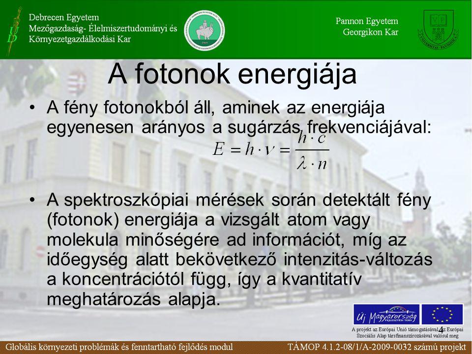 4 A fotonok energiája A fény fotonokból áll, aminek az energiája egyenesen arányos a sugárzás frekvenciájával: A spektroszkópiai mérések során detektált fény (fotonok) energiája a vizsgált atom vagy molekula minőségére ad információt, míg az időegység alatt bekövetkező intenzitás-változás a koncentrációtól függ, így a kvantitatív meghatározás alapja.