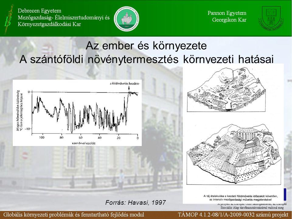 Az ember és környezete A szántóföldi növénytermesztés környezeti hatásai Forrás: Havasi, 1997