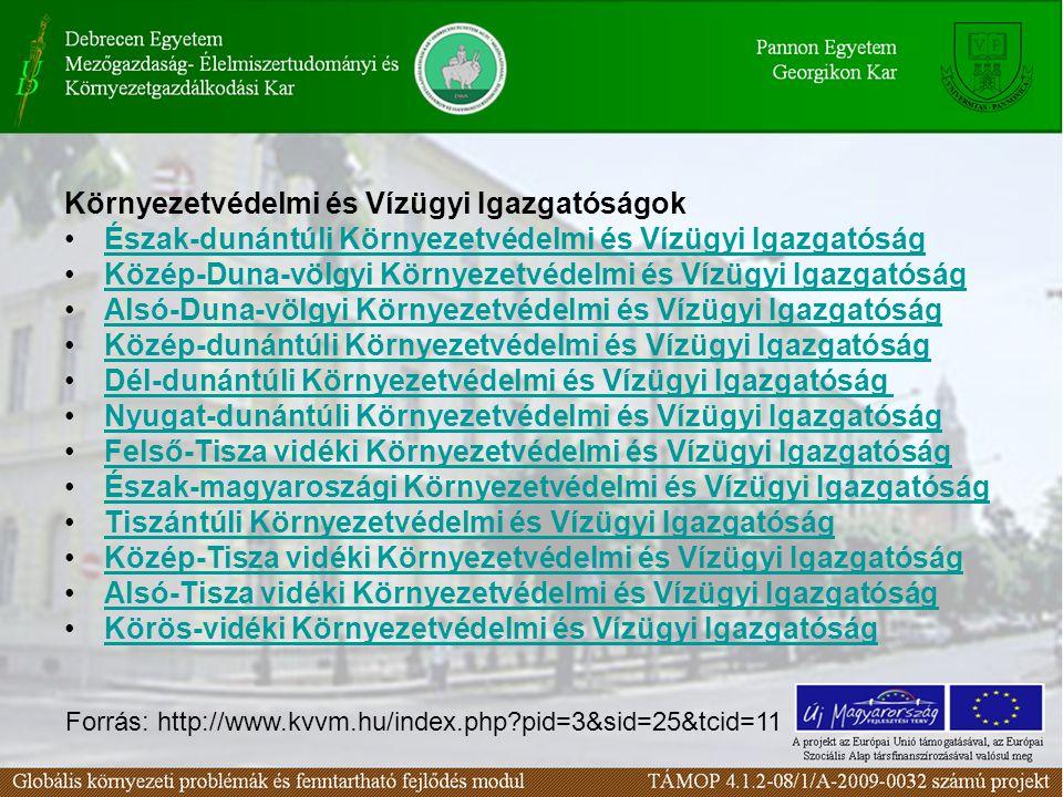 Környezetvédelmi és Vízügyi Igazgatóságok Észak-dunántúli Környezetvédelmi és Vízügyi Igazgatóság Közép-Duna-völgyi Környezetvédelmi és Vízügyi Igazga