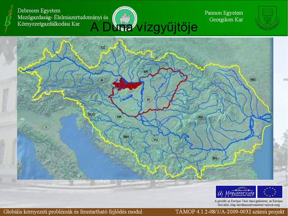 A Duna vízgyűjtője