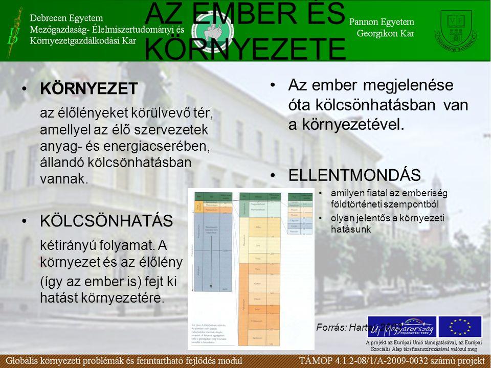 A környezetvédelemmel kapcsolatos törvények 1993.évi XLVIII.