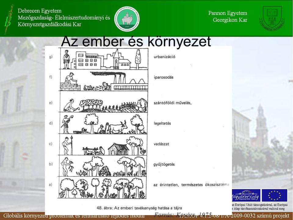 Forrás: Kovács, 1975 Az ember és környezet