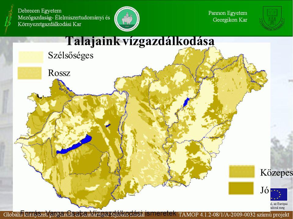 Közepes Jó Talajaink vízgazdálkodása Szélsőséges Rossz Forrás: Varga Csaba Vízgazdálkodási ismeretek