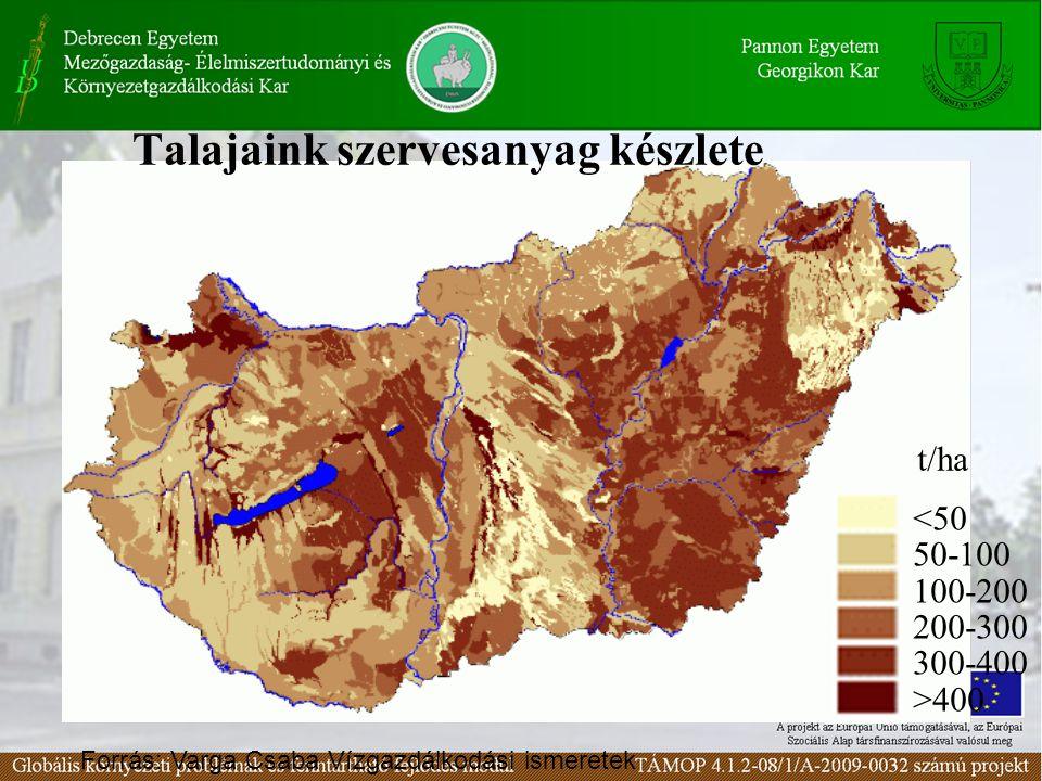 Talajaink szervesanyag készlete <50 50-100 100-200 200-300 300-400 >400 t/ha Forrás: Varga Csaba Vízgazdálkodási ismeretek