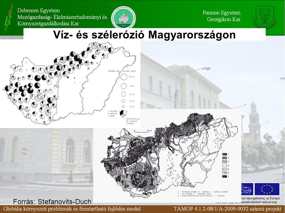 Víz- és szélerózió Magyarországon Forrás: Stefanovits-Duch