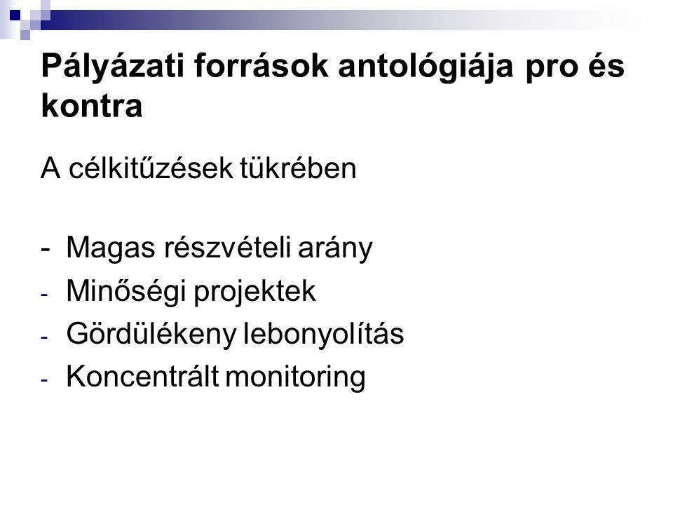 Pályázati források antológiája pro és kontra A célkitűzések tükrében -Magas részvételi arány - Minőségi projektek - Gördülékeny lebonyolítás - Koncentrált monitoring