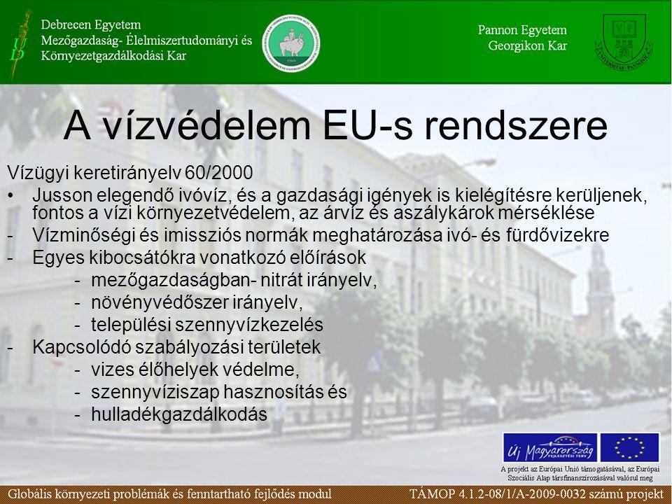 A vízvédelem EU-s rendszere Vízügyi keretirányelv 60/2000 Jusson elegendő ivóvíz, és a gazdasági igények is kielégítésre kerüljenek, fontos a vízi kör