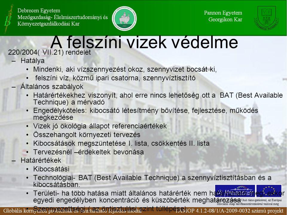 A felszíni vizek védelme 220/2004( VII.21) rendelet –Hatálya Mindenki, aki vízszennyezést okoz, szennyvizet bocsát ki, felszíni víz, közmű ipari csato
