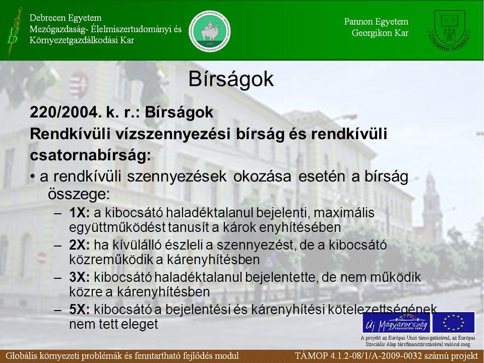 Bírságok 220/2004. k. r.: Bírságok Rendkívüli vízszennyezési bírság és rendkívüli csatornabírság: a rendkívüli szennyezések okozása esetén a bírság ös
