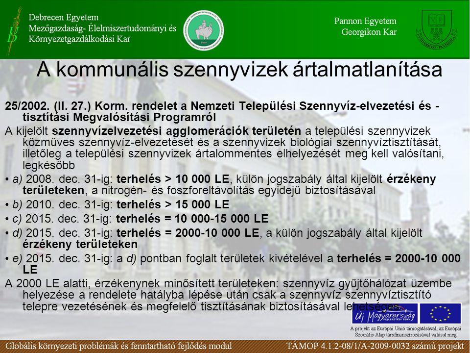 A kommunális szennyvizek ártalmatlanítása 25/2002. (II. 27.) Korm. rendelet a Nemzeti Települési Szennyvíz-elvezetési és - tisztítási Megvalósítási Pr