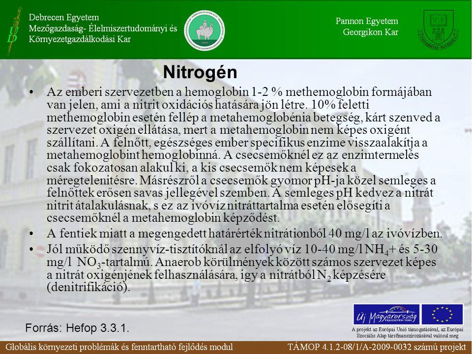 Az emberi szervezetben a hemoglobin 1-2 % methemoglobin formájában van jelen, ami a nitrit oxidációs hatására jön létre.
