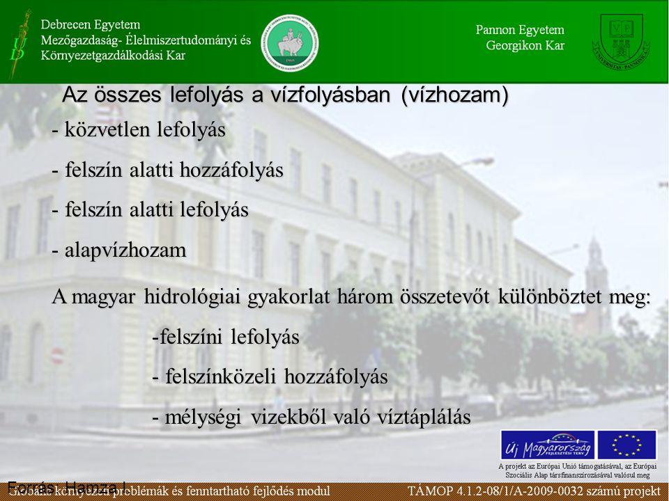 Az összes lefolyás a vízfolyásban (vízhozam) - közvetlen lefolyás - felszín alatti hozzáfolyás - felszín alatti lefolyás - alapvízhozam A magyar hidro