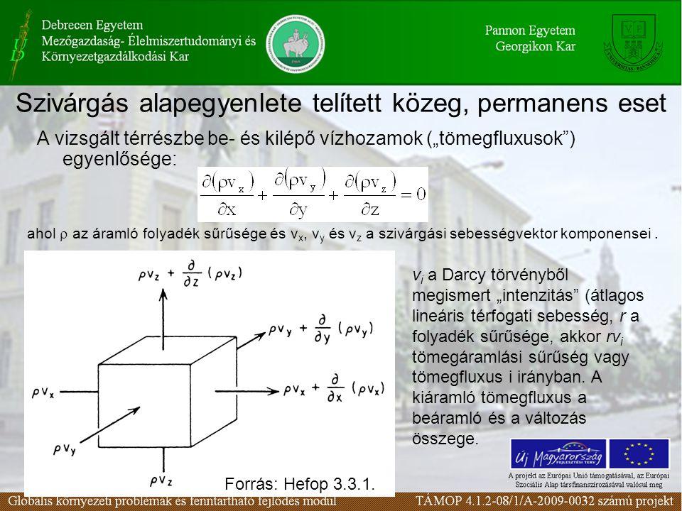 """Szivárgás alapegyenlete telített közeg, permanens eset A vizsgált térrészbe be- és kilépő vízhozamok (""""tömegfluxusok ) egyenlősége: ahol  az áramló folyadék sűrűsége és v x, v y és v z a szivárgási sebességvektor komponensei."""