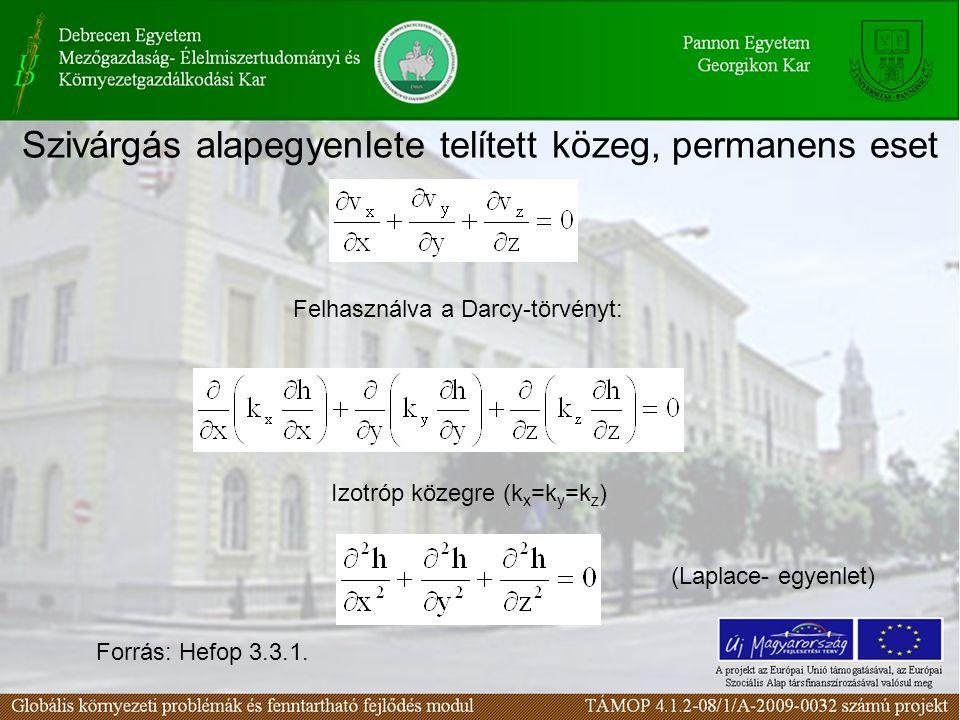 Szivárgás alapegyenlete telített közeg, permanens eset Felhasználva a Darcy-törvényt: Izotróp közegre (k x =k y =k z ) (Laplace- egyenlet) Forrás: Hefop 3.3.1.