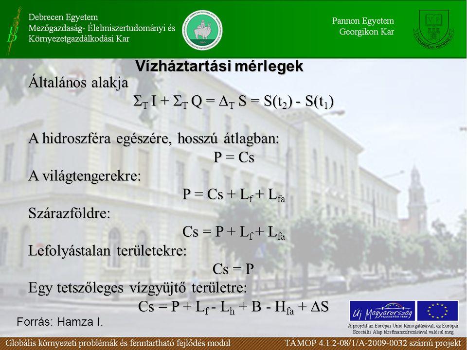 Vízháztartási mérlegek Általános alakja  T I +  T Q =  T S = S(t 2 ) - S(t 1 ) A hidroszféra egészére, hosszú átlagban: P = Cs A világtengerekre: P