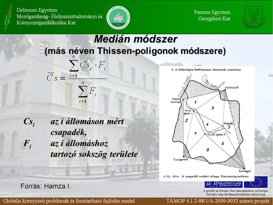 Medián módszer (más néven Thissen-poligonok módszere) Cs i az i állomáson mért csapadék, F i az i állomáshoz tartozó sokszög területe Forrás: Hamza I.
