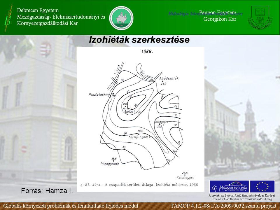 Izohiéták szerkesztése Hidrológia környezetmérnökök részére Forrás: Hamza I.