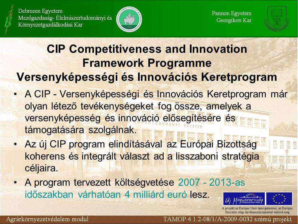 CIP Competitiveness and Innovation Framework Programme Versenyképességi és Innovációs Keretprogram A CIP - Versenyképességi és Innovációs Keretprogram már olyan létező tevékenységeket fog össze, amelyek a versenyképesség és innováció elősegítésére és támogatására szolgálnak.