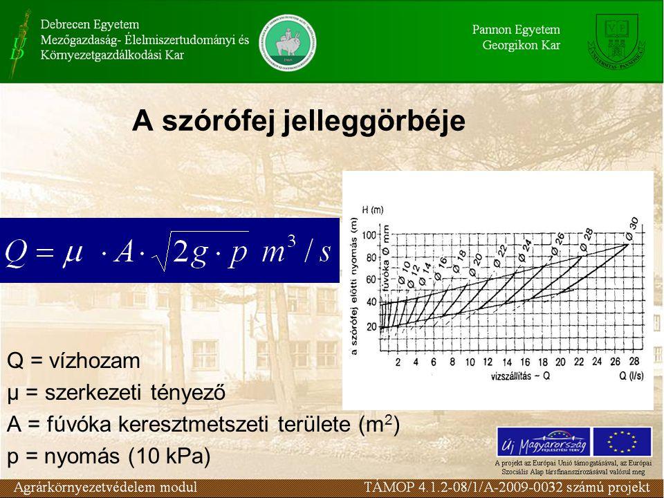 A szórófej jelleggörbéje Q = vízhozam μ = szerkezeti tényező A = fúvóka keresztmetszeti területe (m 2 ) p = nyomás (10 kPa)