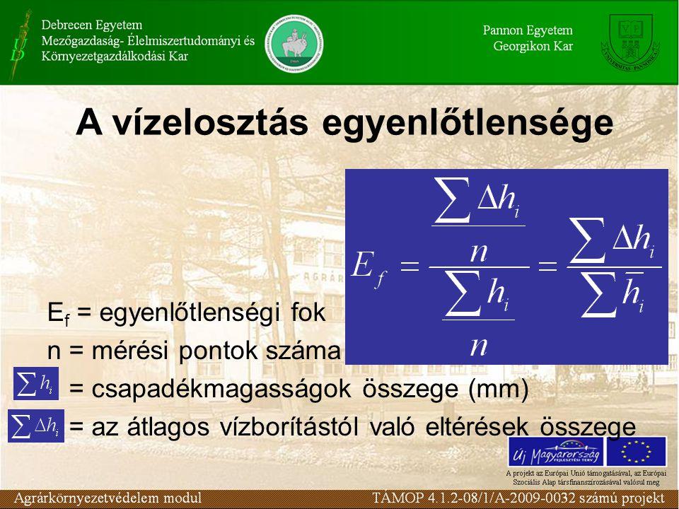 A vízelosztás egyenlőtlensége E f = egyenlőtlenségi fok n = mérési pontok száma = csapadékmagasságok összege (mm) = az átlagos vízborítástól való eltérések összege