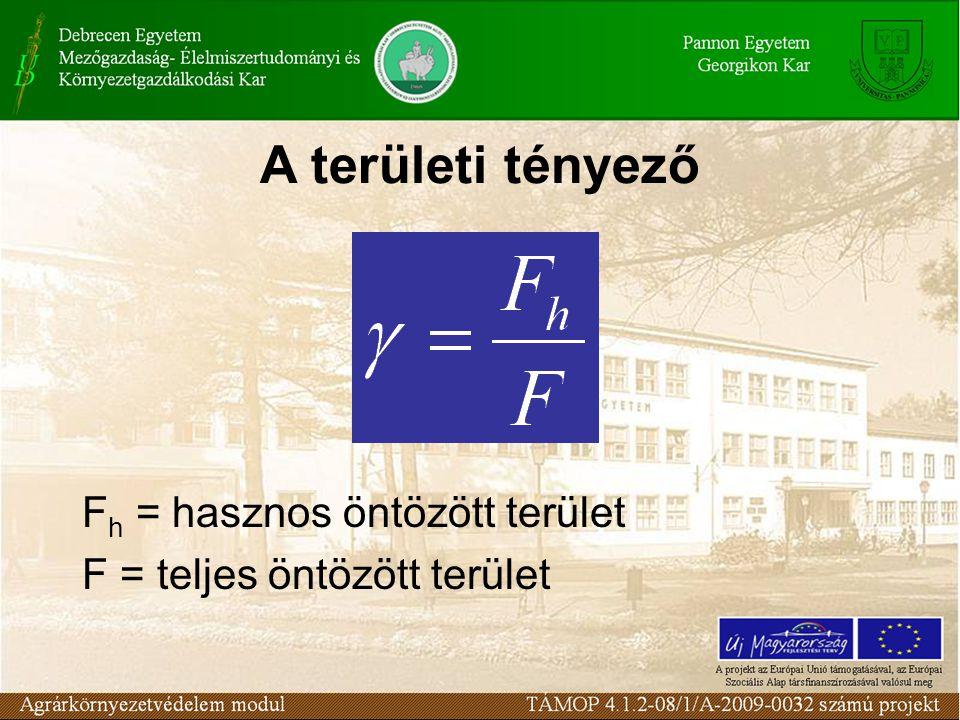 A területi tényező F h = hasznos öntözött terület F = teljes öntözött terület