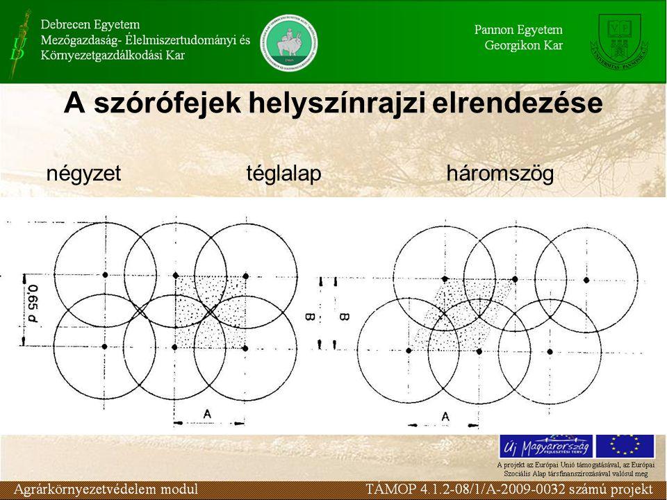A szórófejek helyszínrajzi elrendezése négyzet téglalap háromszög