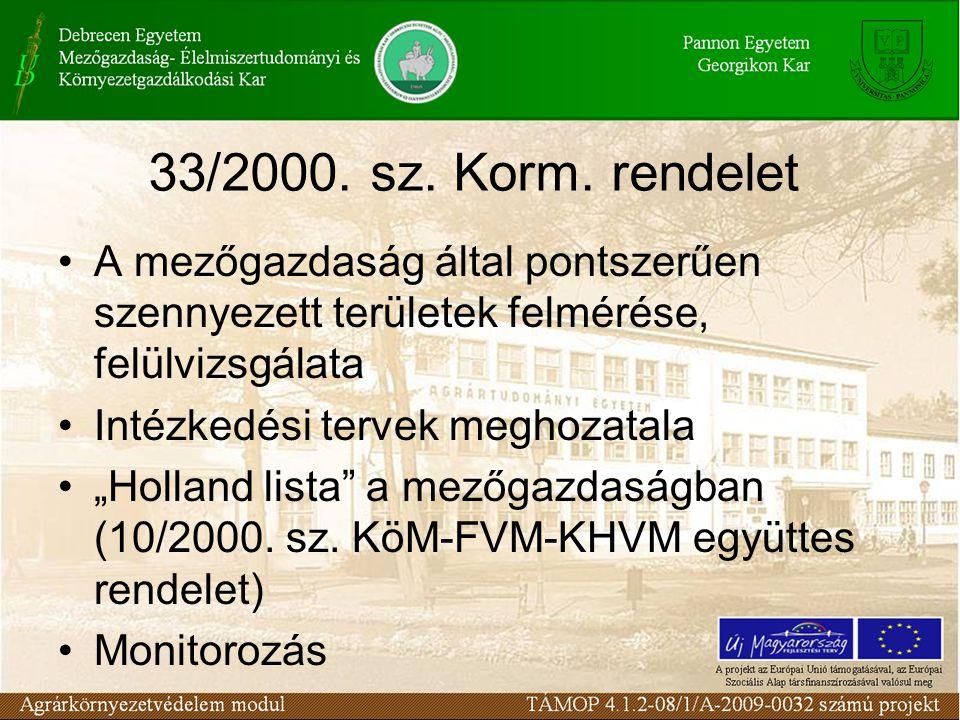 """33/2000. sz. Korm. rendelet A mezőgazdaság által pontszerűen szennyezett területek felmérése, felülvizsgálata Intézkedési tervek meghozatala """"Holland"""