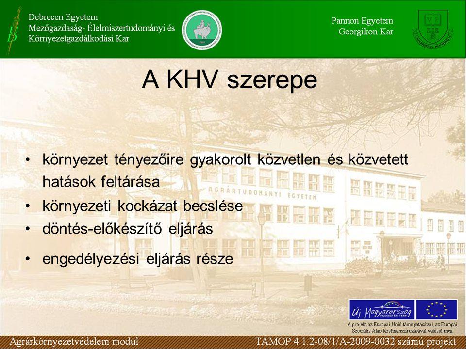 A KHV szerepe környezet tényezőire gyakorolt közvetlen és közvetett hatások feltárása környezeti kockázat becslése döntés-előkészítő eljárás engedélyezési eljárás része