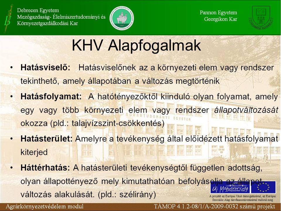 KHV Alapfogalmak Hatásviselő: Hatásviselőnek az a környezeti elem vagy rendszer tekinthető, amely állapotában a változás megtörténik Hatásfolyamat: A hatótényezőktől kiinduló olyan folyamat, amely egy vagy több környezeti elem vagy rendszer állapotváltozását okozza (pld.: talajvízszint-csökkentés) Hatásterület: Amelyre a tevékenység által előidézett hatásfolyamat kiterjed Háttérhatás: A hatásterületi tevékenységtől független adottság, olyan állapottényező mely kimutathatóan befolyásolja az állapot- változás alakulását.