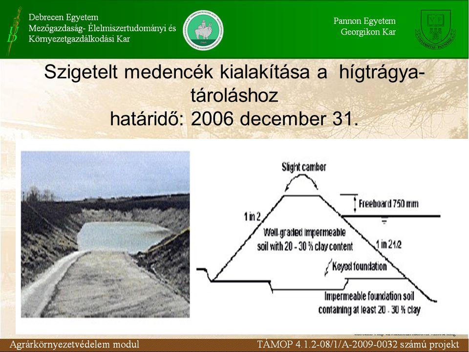 Szigetelt medencék kialakítása a hígtrágya- tároláshoz határidő: 2006 december 31.