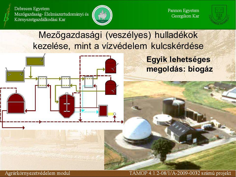 Mezőgazdasági (veszélyes) hulladékok kezelése, mint a vízvédelem kulcskérdése Egyik lehetséges megoldás: biogáz