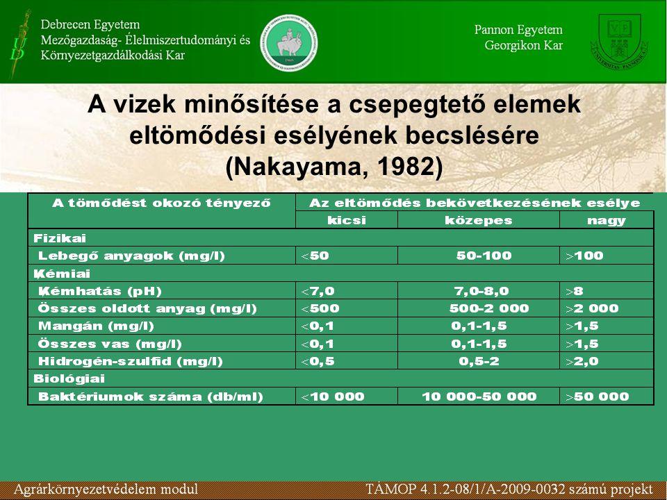 A vizek minősítése a csepegtető elemek eltömődési esélyének becslésére (Nakayama, 1982)