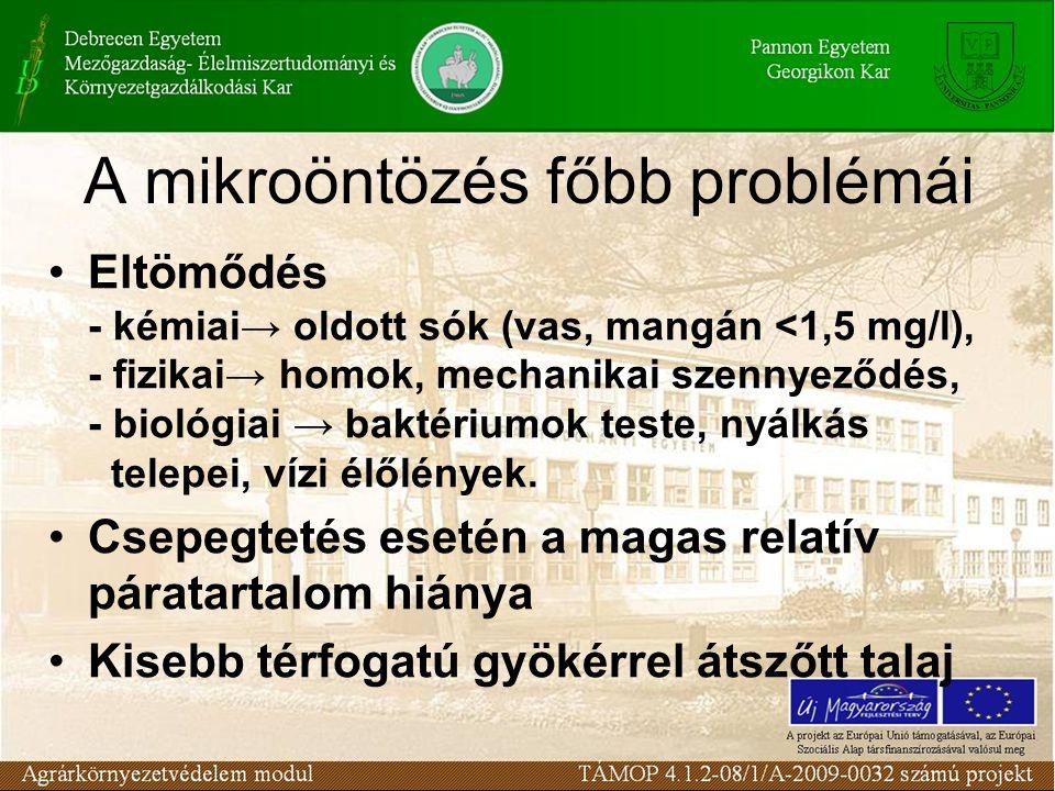A mikroöntözés főbb problémái Eltömődés - kémiai→ oldott sók (vas, mangán <1,5 mg/l), - fizikai→ homok, mechanikai szennyeződés, - biológiai → baktériumok teste, nyálkás telepei, vízi élőlények.