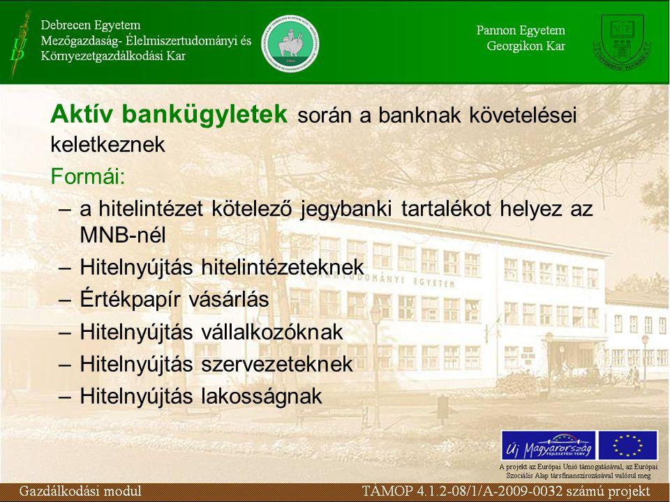 Aktív bankügyletek során a banknak követelései keletkeznek Formái: –a hitelintézet kötelező jegybanki tartalékot helyez az MNB-nél –Hitelnyújtás hitel