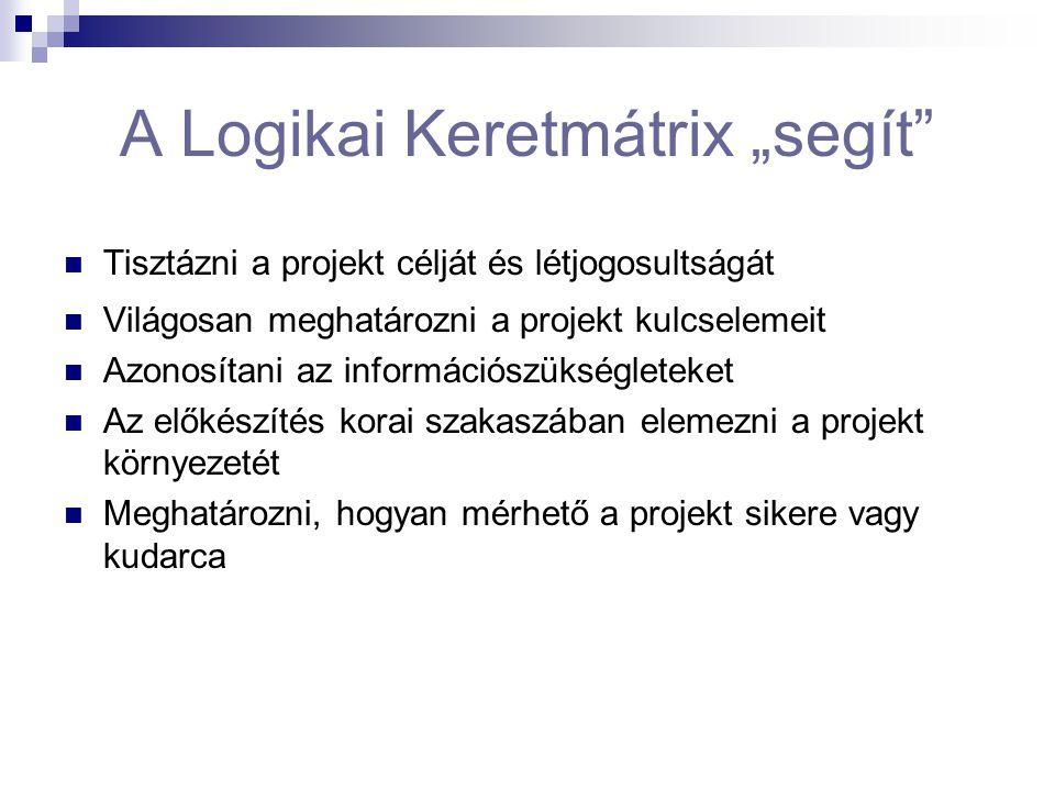 """A Logikai Keretmátrix """"segít"""" Tisztázni a projekt célját és létjogosultságát Világosan meghatározni a projekt kulcselemeit Azonosítani az információsz"""