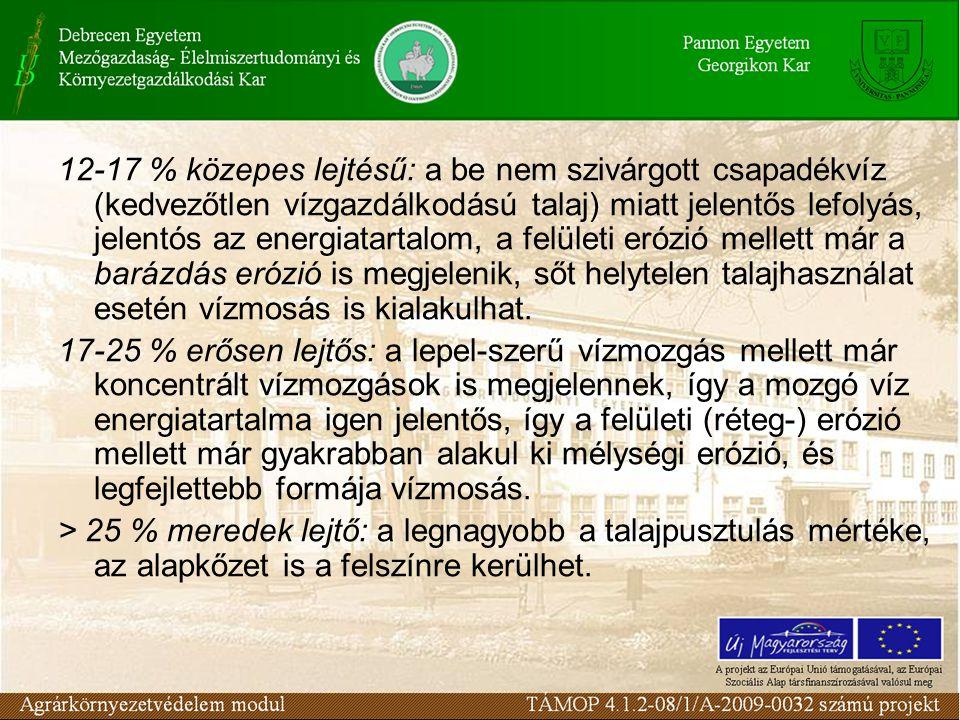 12-17 % közepes lejtésű: a be nem szivárgott csapadékvíz (kedvezőtlen vízgazdálkodású talaj) miatt jelentős lefolyás, jelentós az energiatartalom, a f