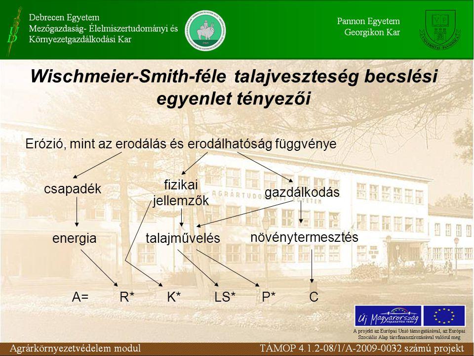 Erózió, mint az erodálás és erodálhatóság függvénye csapadék energia fizikai jellemzők talajművelés gazdálkodás növénytermesztés A=R*K*LS*P*C Wischmeier-Smith-féle talajveszteség becslési egyenlet tényezői