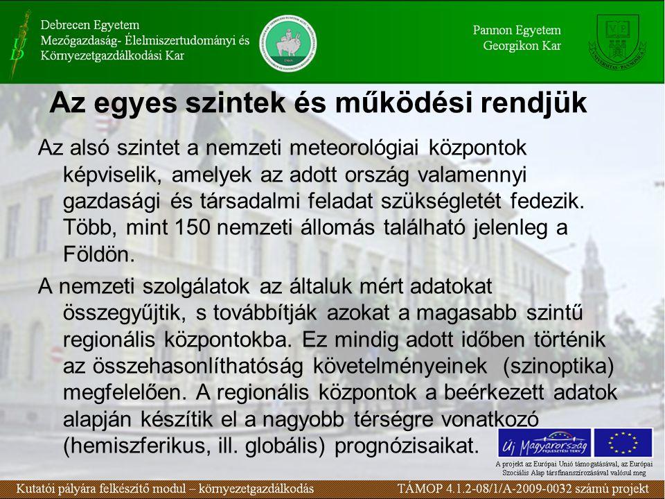 Az egyes szintek és működési rendjük Az alsó szintet a nemzeti meteorológiai központok képviselik, amelyek az adott ország valamennyi gazdasági és tár